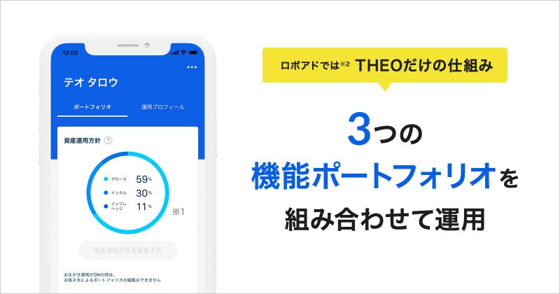 THEOアプリでの投資